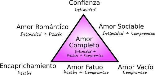 20110415001355-triangulo-amor.jpg