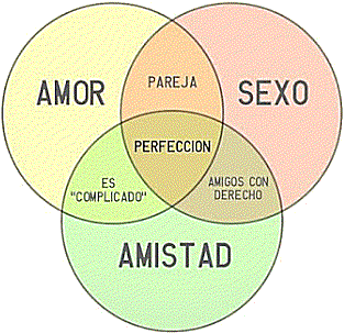 20120920205435-amor-amistad.png